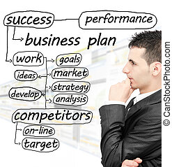 Business planning - Young businessman planning a new...