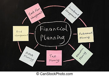 Financial planning concept - Conceptional drawing of...