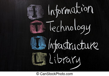 ITIL - Information technology infrastructure library - Chalk...
