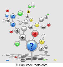 Decition tree - Process of making decision visualized into...