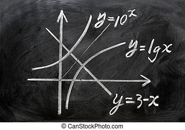Maths formulas written on blackboard - Maths formulas...