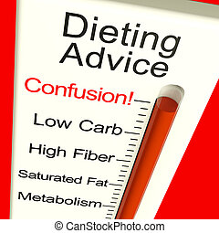 Dieting Advice Confusion Meter Shows Diet Information And...