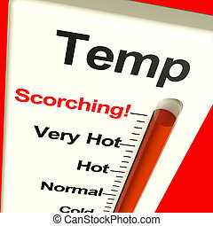 Very High Scorching Temperature Shown On A Thermostat - Very...