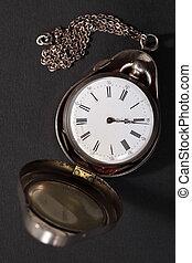 antikvitet, Ficka, ur, fall