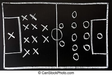 Soccer formation tactics on a blackboard - Soccer formation...