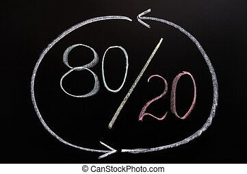 Pareto eighty-twenty principle