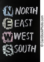 Acronym of News - North,East,West,South - Acronym of News...