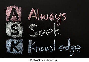 Acronym of ASK - Always seek knowledge written in chalk on a...