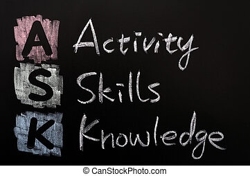 Acronym of ASK - Activity,skills,knowledge