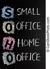SOHO acronym - Small office,home office drawn on a...