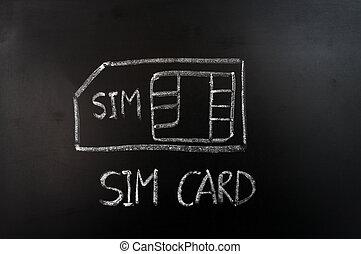 SIM card drawn in chalk on a blackboard