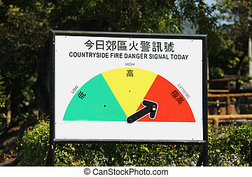 Countryside fire danger signal