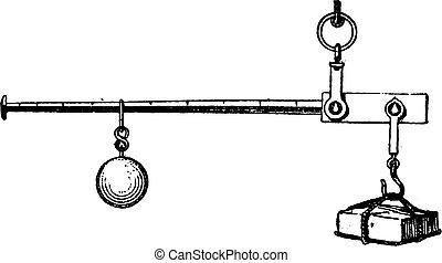 Fig. 1. Steelyard, vintage engraving.