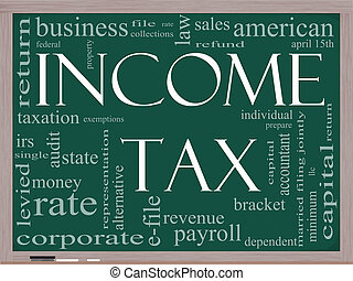 Income Tax Word Cloud concept on a Blackboard - A word cloud...