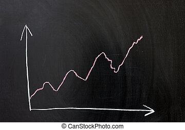 curve chart