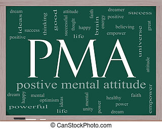 PMA Word Cloud Concept on a Chalkboard