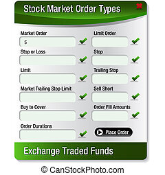 Stock Market Order Types Menu - An image of a stock market...