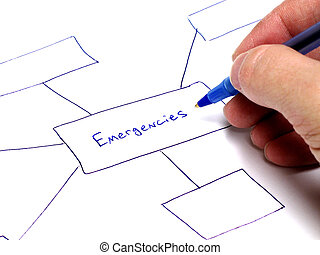Planning for Emergencies - Person writing notes on paper...
