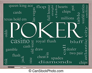 Poker Word Cloud Concept on a chalkboard with great terms...