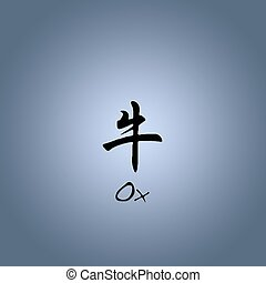 Chinese horoscope.