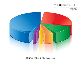 Pie Chart - This image is a vector file representing a 3d...