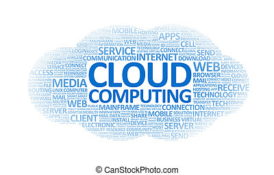 Cloud Computing Wordcloud