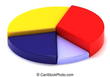 Color three-dimensional pie chart
