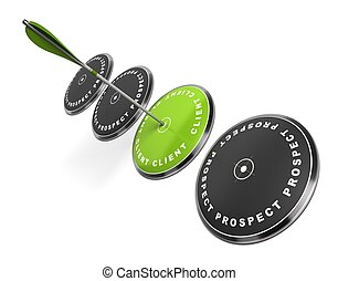 green target with the word client written on it three black...