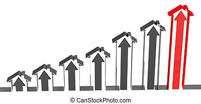 Prices for real estate - Shows a rise in prices for real...