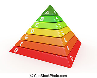 Energy efficiency rating. 3d - Energy efficiency rating....
