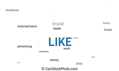 Like Thumb Animation on White - Social networking words in...