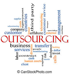 Outsourcing word cloud concept - An Outsourcing word cloud...