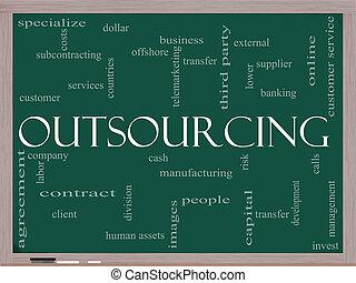 Outsourcing word cloud on blackboard