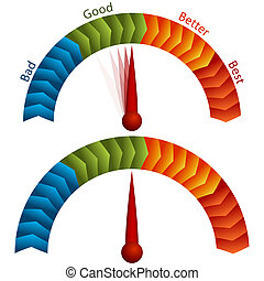 Good Bad Better Best Rating Meter - An image of a good bad...