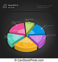infographics, pie chart - pie chart with an additional...