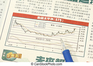 Stock charts in newspaper