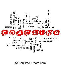 Coaching Word Cloud Scribbled