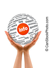 Hands holding a Info Sphere