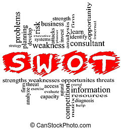 SWOT Pay Per Click word cloud concept - SWOT, strength,...