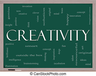 Creativity Word Cloud Concept on a Blackboard