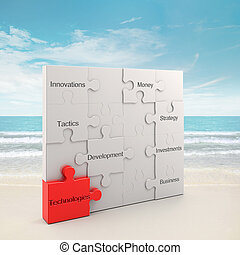 Technologies puzzle concept