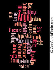 Anger - Angel Feel info-text graphics and arrangement word...