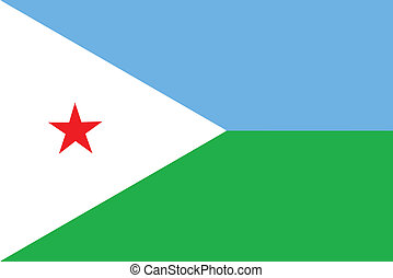 Vector illustration of the flag of Djibouti
