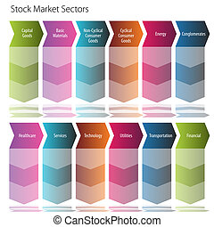Stock Market Sectors Arrow Flow Chart - An image of a stock...