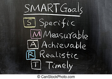 SMART Goals - Conceptional chalk drawing - SMART Goals