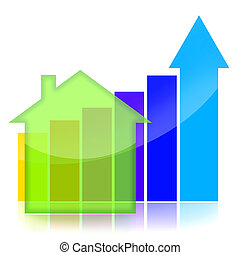 Real estate business graph - Real estate market business...