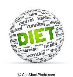 Diet Sphere - 3d Sphere with the word Diet on white...