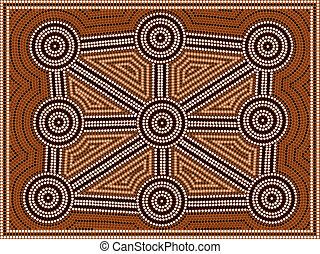 Dreamtime - routes from place to place