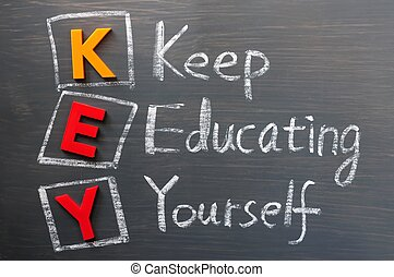 Acronym of KEY on a blackboard