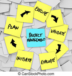 Project Management Workflow Diagram Plan Sticky Notes - A...